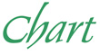 Chart Consultants (Pvt) Ltd