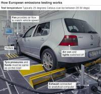 1.2m UK vehicles affected in VW scandal