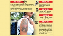 Arrest of Britisher over Buddha tattoo: A CASE OF SUPREME DELAYS